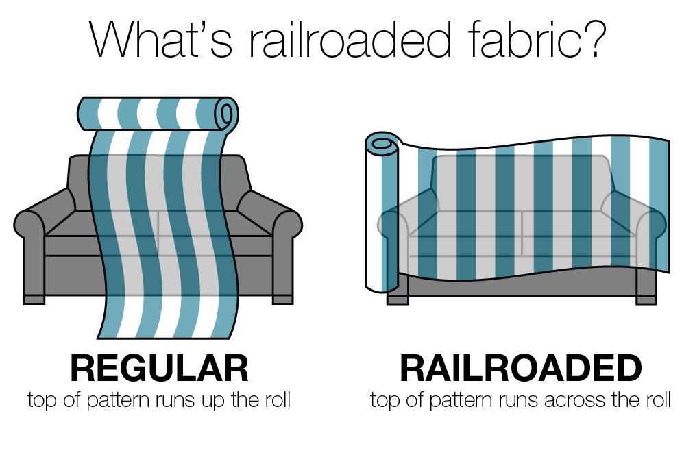 Railroaded Fabric