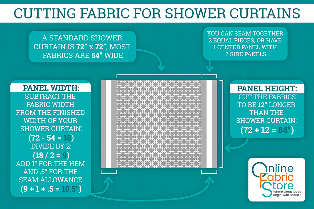 How to Make a Shower Curtain - Step 1
