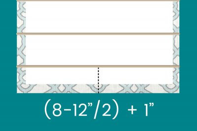 How to Make a Roman Shade - Calculate the spacing of the dowels
