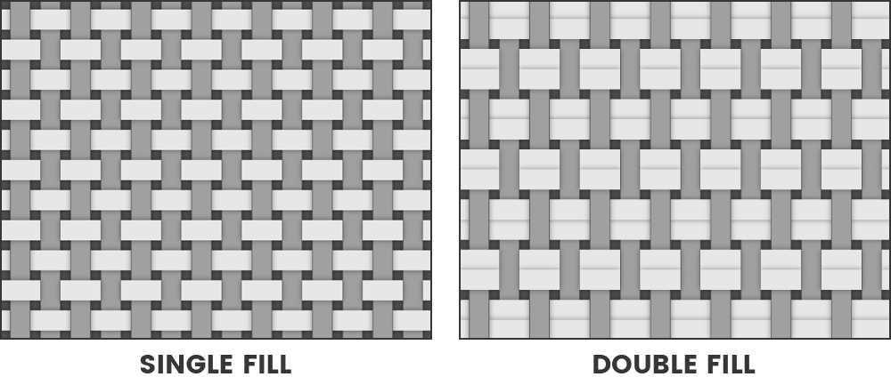 Single and Double Fill Weaves