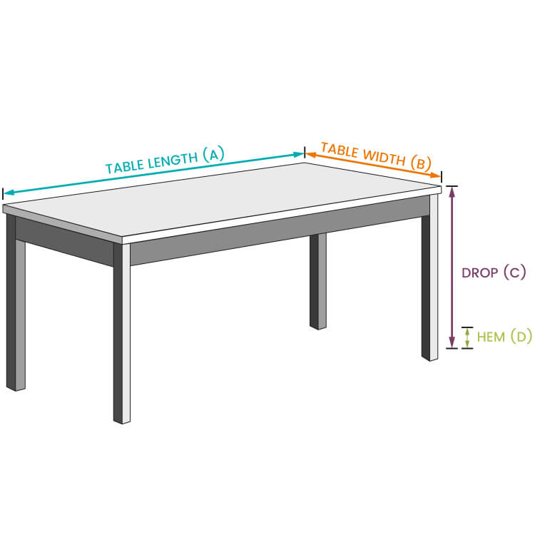 Measuring Yardage For A Tablecloth, What Size Tablecloth Do I Need For A 72 Rectangular Table