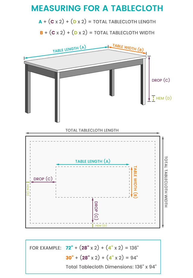 table-diagram
