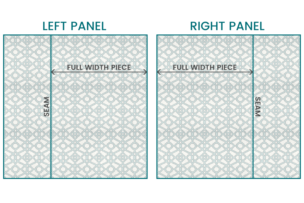 Inverted Box Pleat Curtains - Panel layout