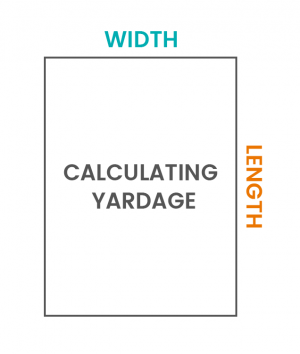 Calculating Fabric Yardage for Your Project