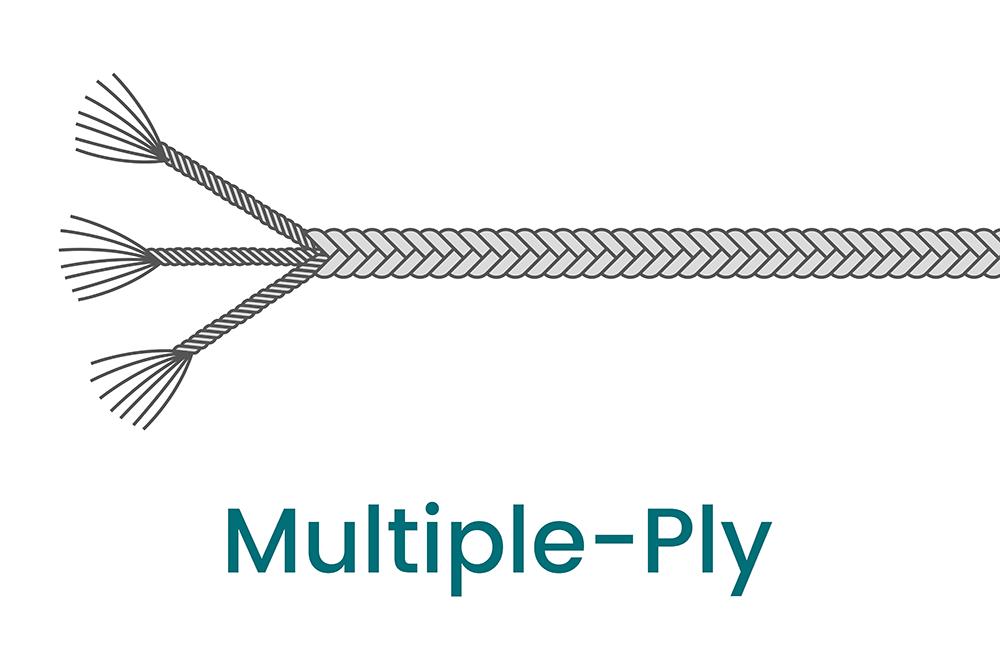 multiply-1