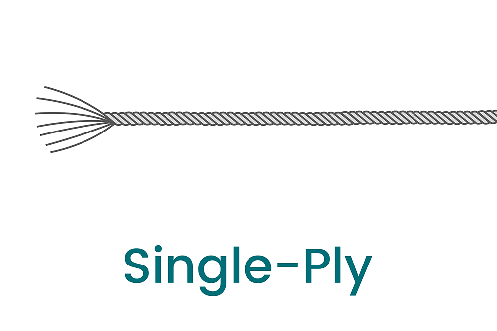 ply-1