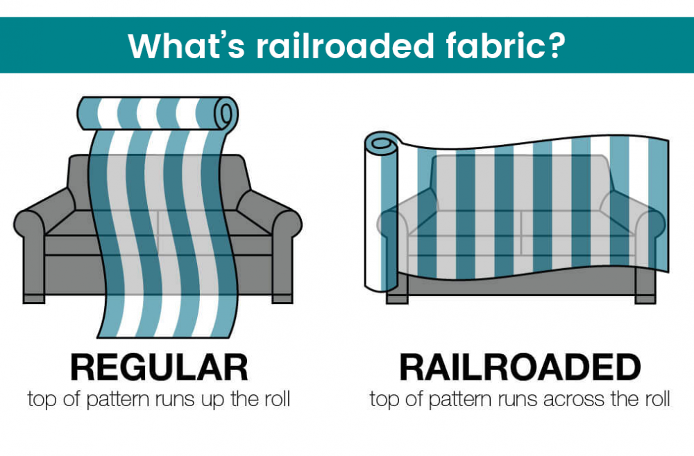 Fabric Patterns: Repeat and Scale