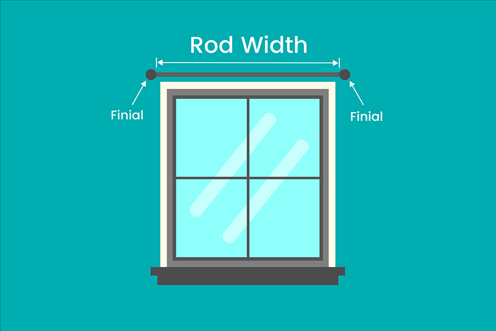 windowrodmeasurement-1