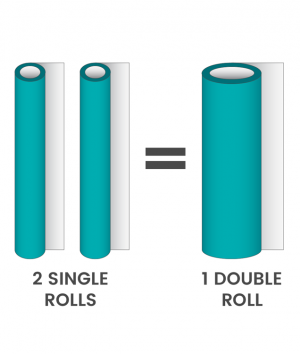 Wallpaper: Single Rolls vs. Double Rolls