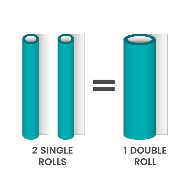 Wallpaper: Single Rolls vs. Double Rolls