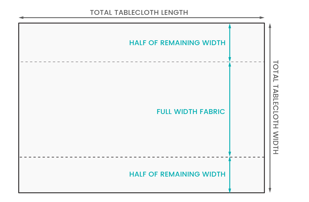 measuring-for-a-tablecloth-panels