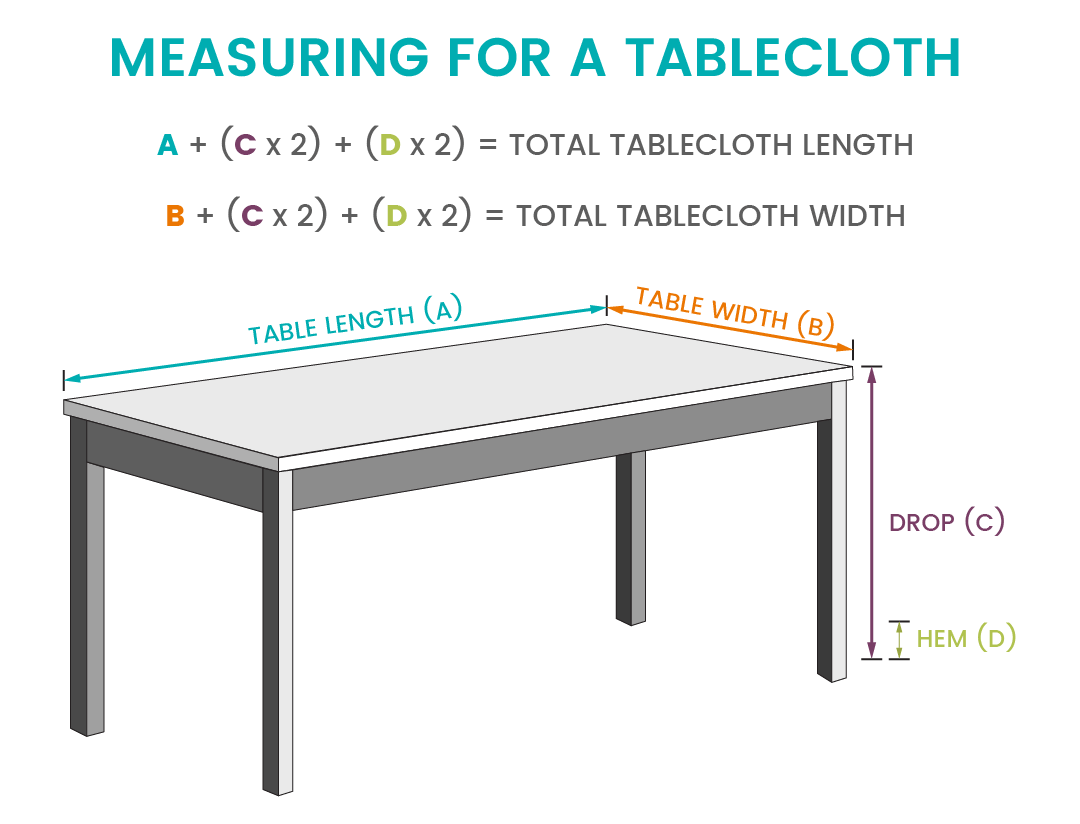 measuring-for-a-tablecloth1