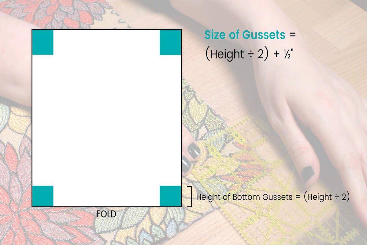 Gusset Measurements